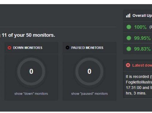 Server manage e Hosting