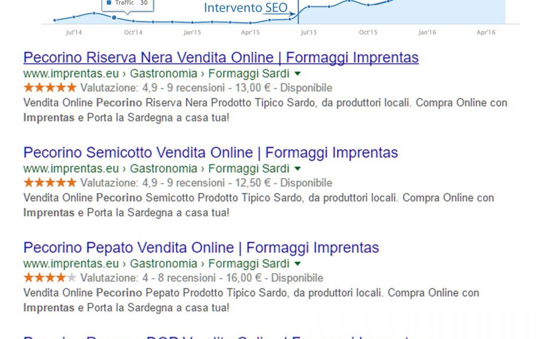 SEO su Imprentas.eu Ecommerce Prodotti Sardi